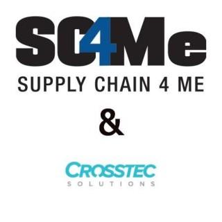 SC4Me and ContentBuilder