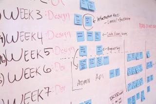 planning-whiteboard